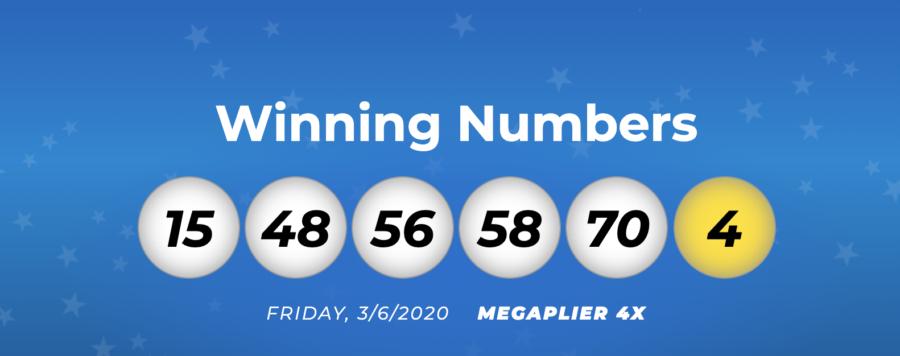 USA Mega Millions Winning Numbers: 6 March 2020 | JustNje